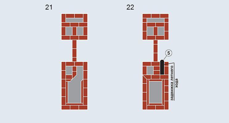 Печь-каменка комбинированного действия - изображение 12