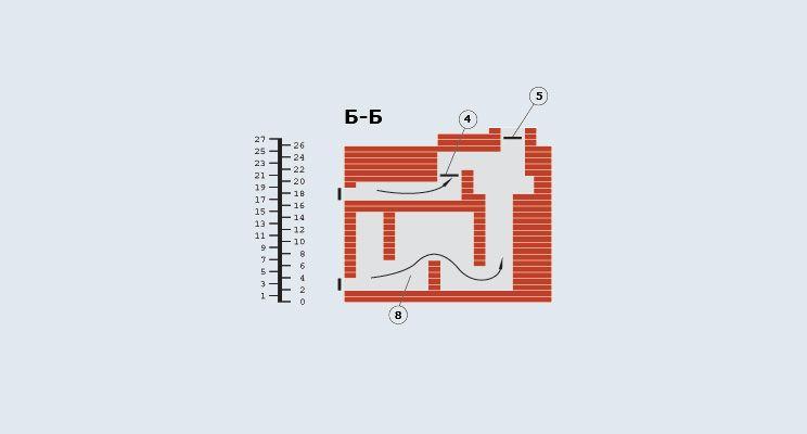 Многоцелевая отопительно-варочная печь с  нижним обогревом - изображение 2