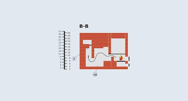 Многоцелевая отопительно-варочная печь с  нижним обогревом - изображение 3