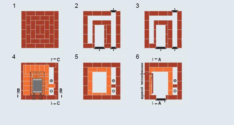 Банная печь периодического действия с турбонаддувом - изображение 2