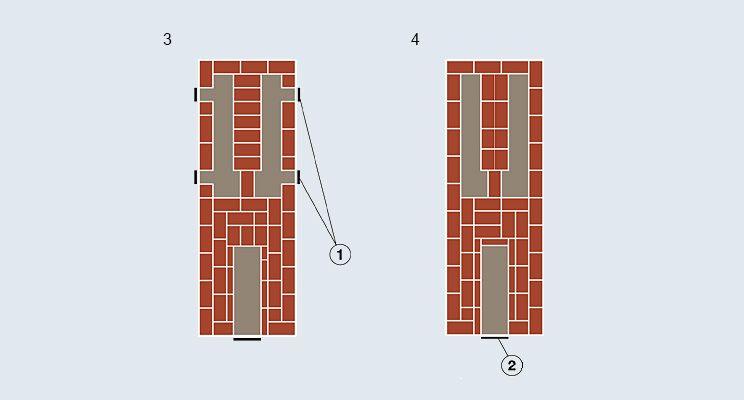 Печи-каменки комбинированного действия - изображение 3