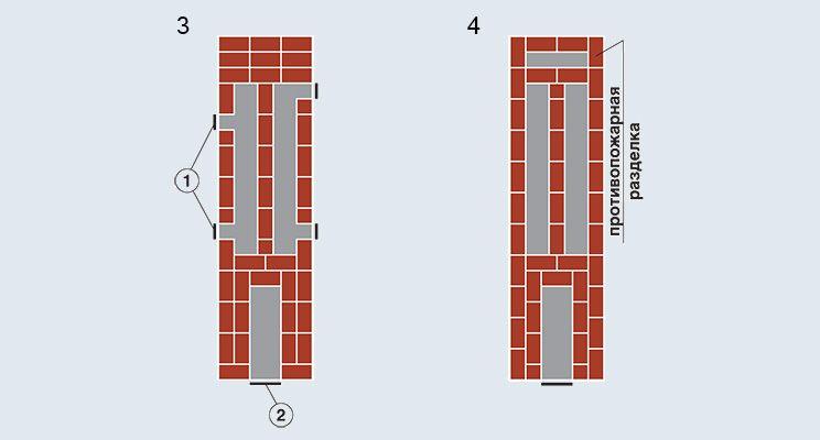 Печь-каменка комбинированного действия - изображение 3