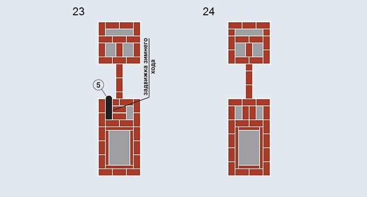 Печь-каменка комбинированного действия - изображение 13