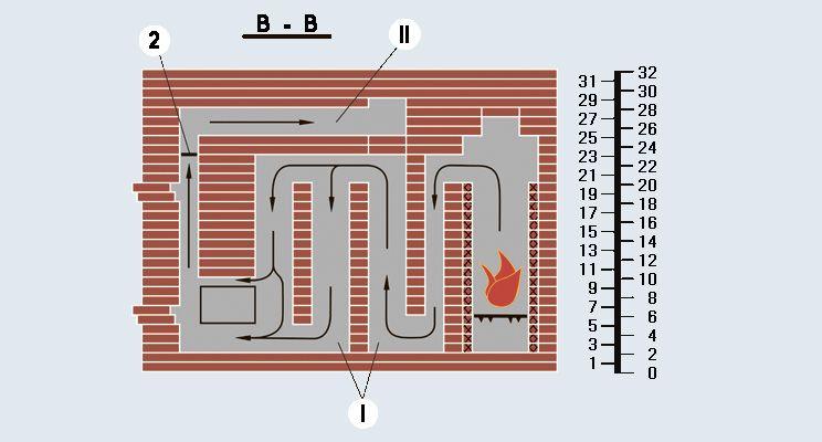 Двухцелевая печь с камином - изображение 2