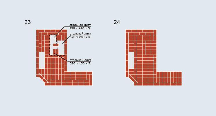 Многоцелевая отопительно-варочная печь с  нижним обогревом - изображение 15