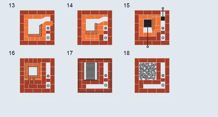 Банная печь периодического действия с турбонаддувом - изображение 4