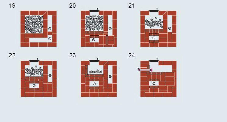 Банная печь периодического действия с турбонаддувом - изображение 5